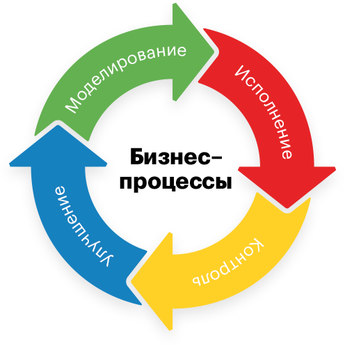deming-cycle[1].png